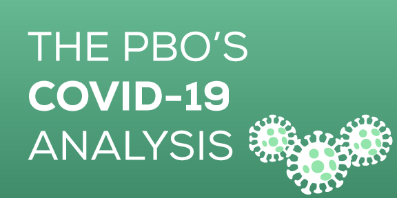 The PBO's COVID-19 analysis